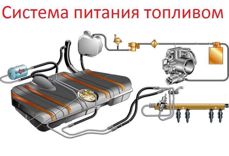Система питания топливом